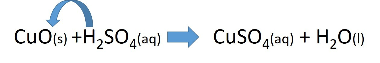 equation for copper oxide reacting with sulfuric acid